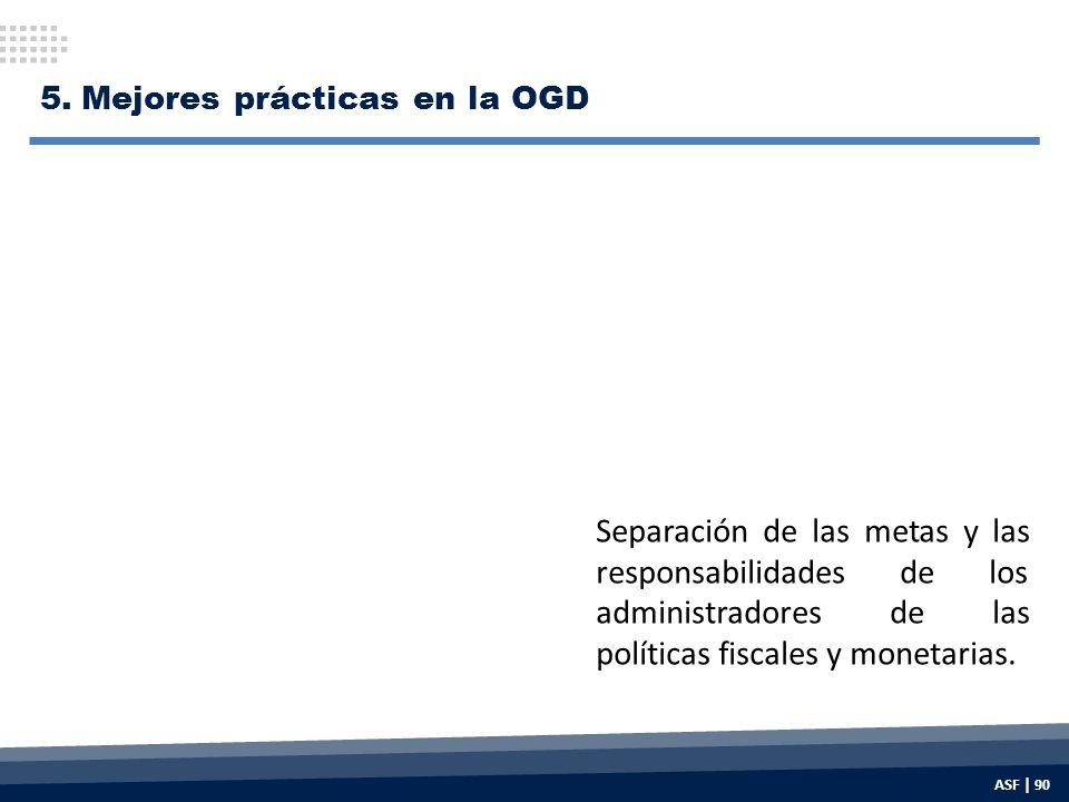 Separación de las metas y las responsabilidades de los administradores de las políticas fiscales y monetarias.