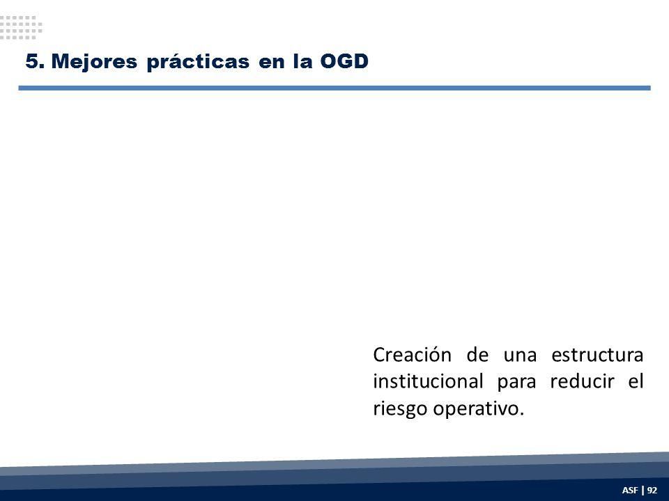 Creación de una estructura institucional para reducir el riesgo operativo.