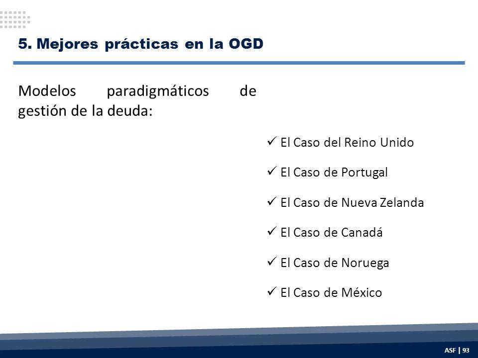 El Caso del Reino Unido El Caso de Portugal El Caso de Nueva Zelanda El Caso de Canadá El Caso de Noruega El Caso de México Modelos paradigmáticos de gestión de la deuda: 5.Mejores prácticas en la OGD ASF | 93