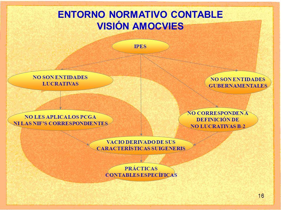 16 ENTORNO NORMATIVO CONTABLE VISIÓN AMOCVIES IPES NO SON ENTIDADES GUBERNAMENTALES VACIO DERIVADO DE SUS CARACTERÍSTICAS SUIGENERIS NO SON ENTIDADES