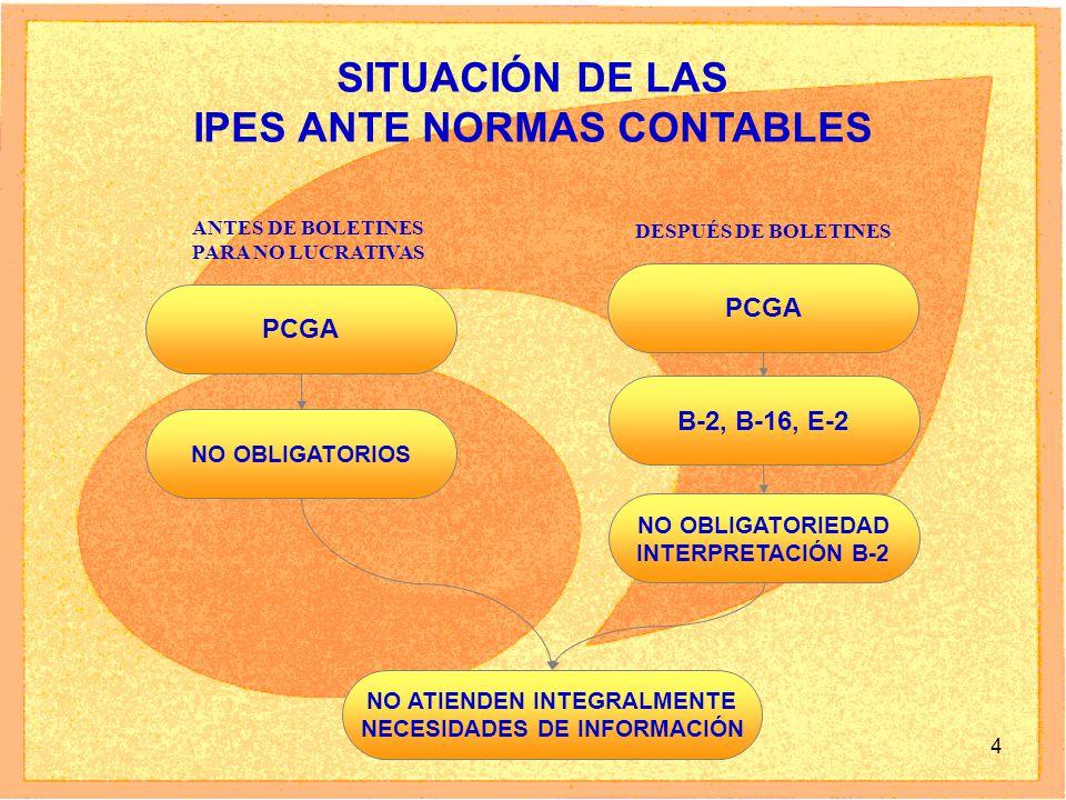 4 PCGA SITUACIÓN DE LAS IPES ANTE NORMAS CONTABLES NO OBLIGATORIOS PCGA B-2, B-16, E-2 ANTES DE BOLETINES PARA NO LUCRATIVAS DESPUÉS DE BOLETINES NO O