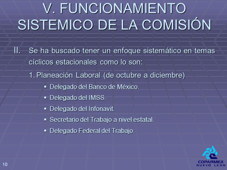 V. FUNCIONAMIENTO SISTEMICO DE LA COMISIÓN II.