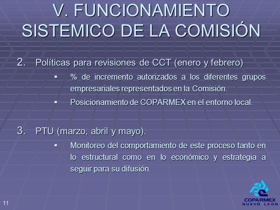 V. FUNCIONAMIENTO SISTEMICO DE LA COMISIÓN 2.