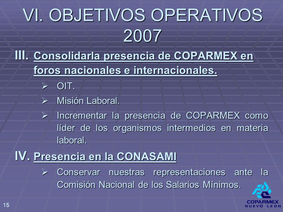 III. Consolidarla presencia de COPARMEX en foros nacionales e internacionales.