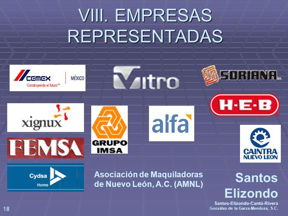VIII. EMPRESAS REPRESENTADAS Asociación de Maquiladoras de Nuevo León, A.C.