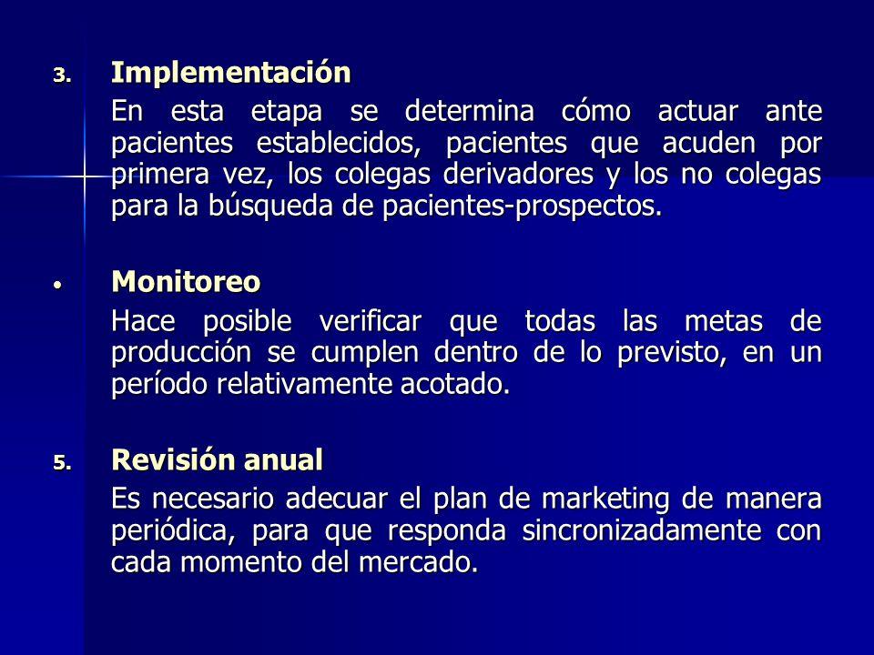 ETAPAS DEL MARKETING EN EL CONSULTORIO ODONTOLÓGICO 1.