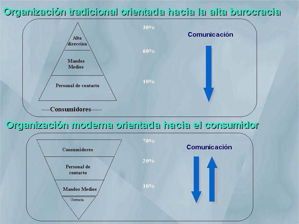 VariableAdministracion sanitariaGerencia en salud Población meta Paciente/usuario Población abierta o desprotegida de la seguridad social.