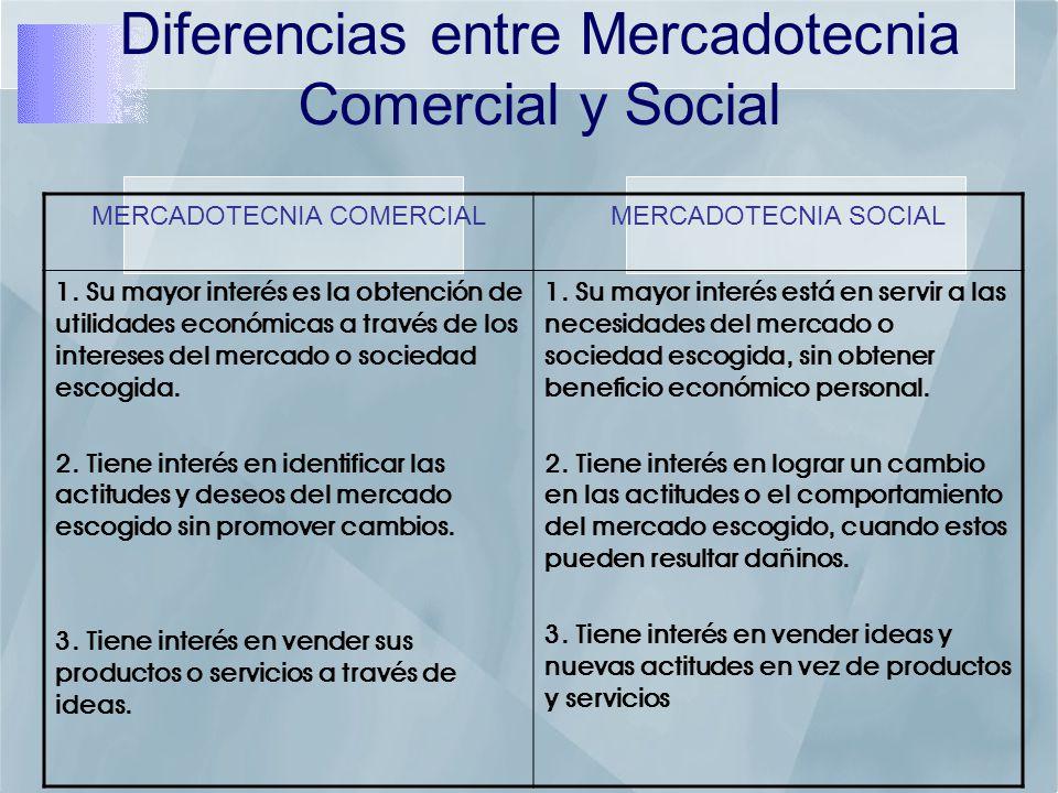 Orientación administrativa que procura un proceso de intercambio entre clientes y profesionales, con el objeto de solventar necesidades, satisfacer deseos y expectativas en materia de salud ( Priego-Álvarez, 1995).