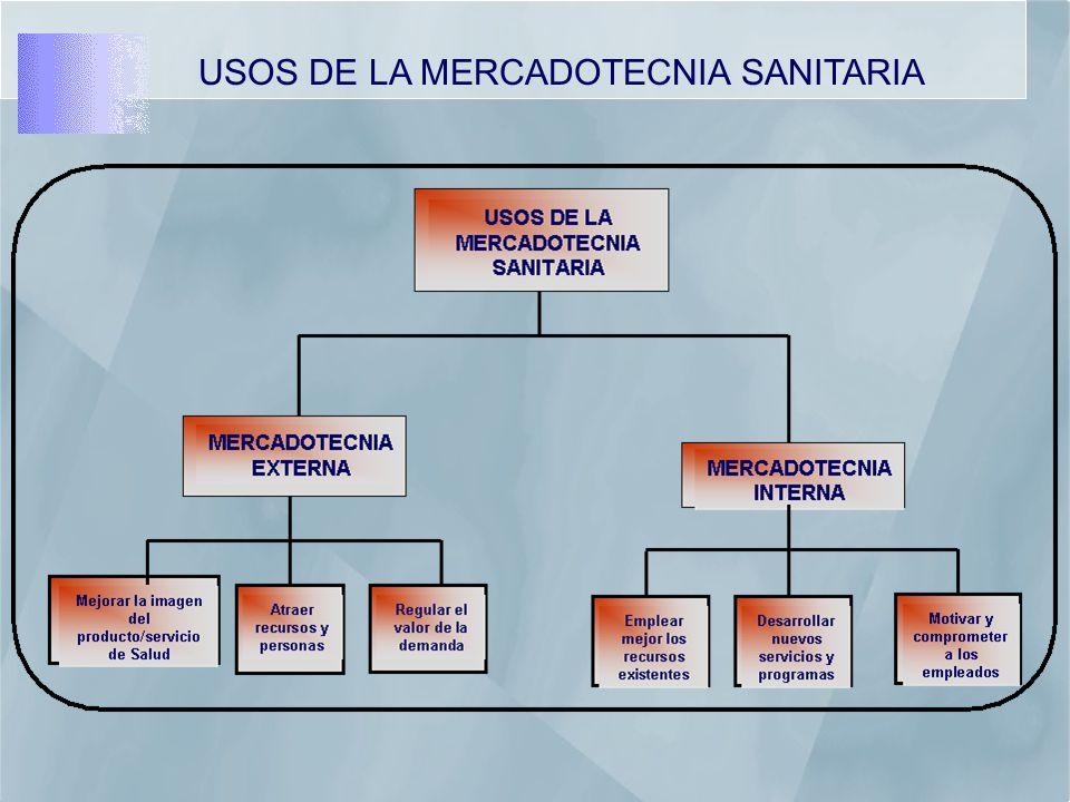 USOS DE LA MERCADOTECNIA SANITARIA