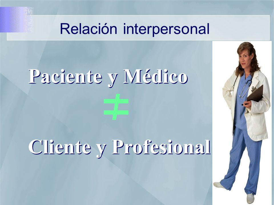 Paciente y Médico Cliente y Profesional Relación interpersonal