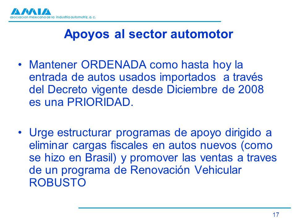 asociación mexicana de la industria automotriz, a. c. 17 Apoyos al sector automotor Mantener ORDENADA como hasta hoy la entrada de autos usados import