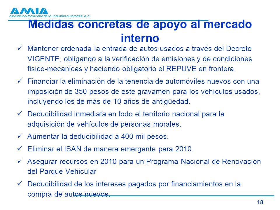 asociación mexicana de la industria automotriz, a. c. 18 Medidas concretas de apoyo al mercado interno Mantener ordenada la entrada de autos usados a