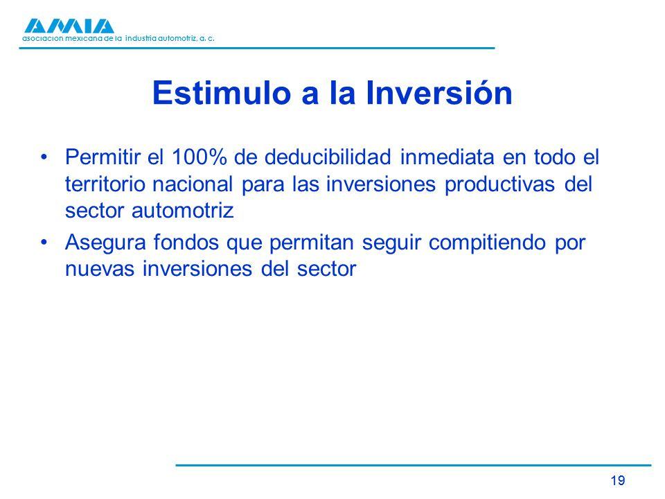 asociación mexicana de la industria automotriz, a. c. 19 Estimulo a la Inversión Permitir el 100% de deducibilidad inmediata en todo el territorio nac