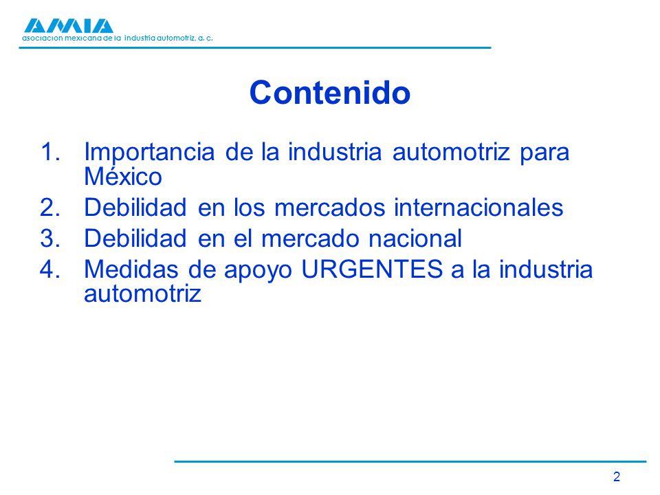asociación mexicana de la industria automotriz, a. c. 2 Contenido 1.Importancia de la industria automotriz para México 2.Debilidad en los mercados int