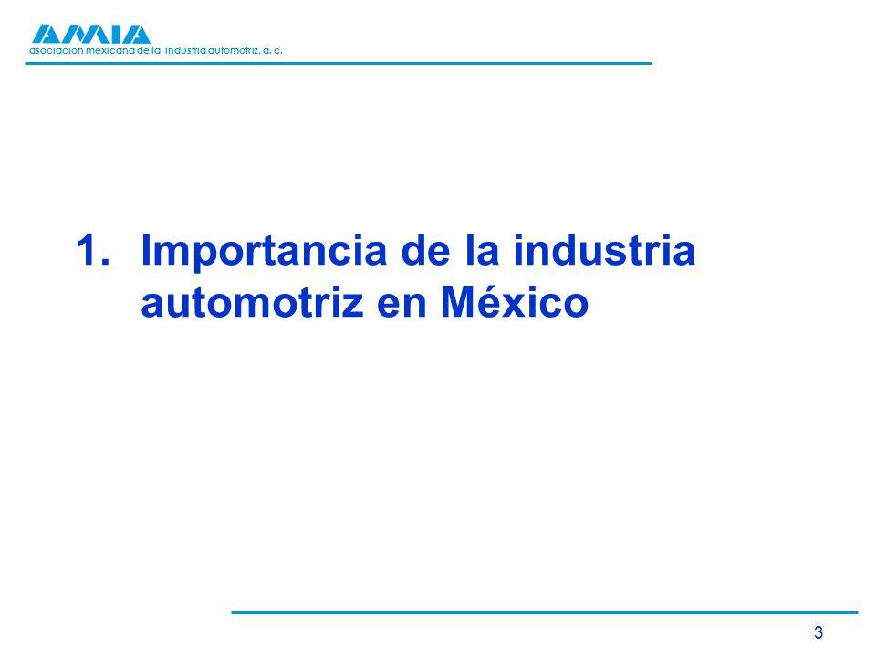 asociación mexicana de la industria automotriz, a. c. 3 1.Importancia de la industria automotriz en México