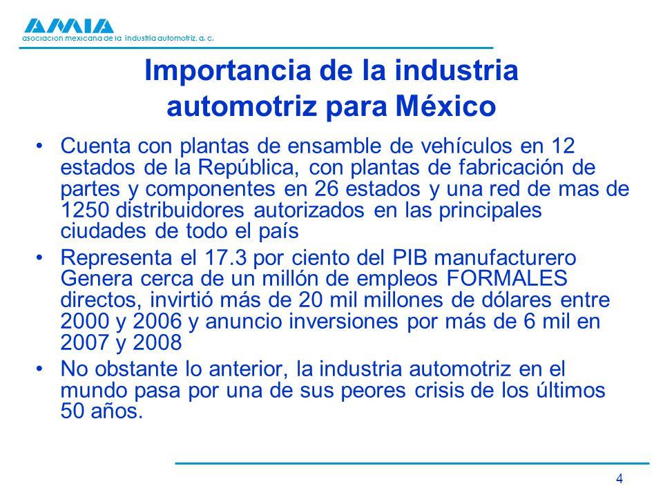 asociación mexicana de la industria automotriz, a. c. 4 Importancia de la industria automotriz para México Cuenta con plantas de ensamble de vehículos