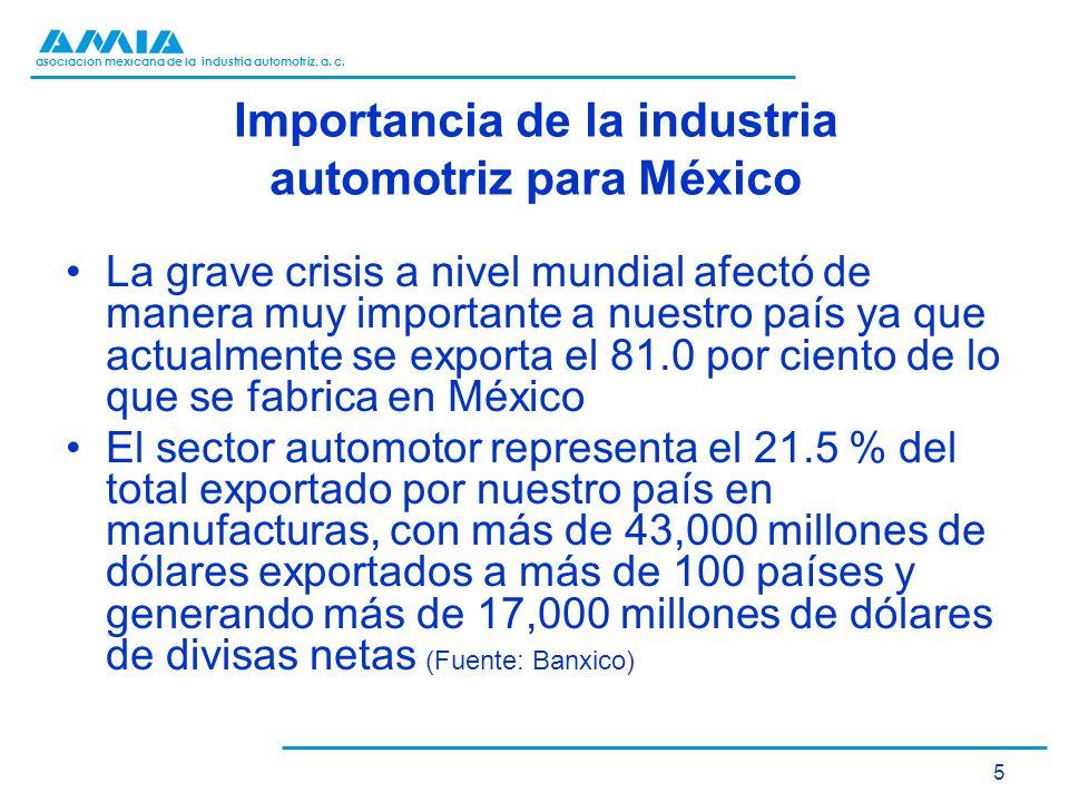asociación mexicana de la industria automotriz, a. c. 5 Importancia de la industria automotriz para México La grave crisis a nivel mundial afectó de m