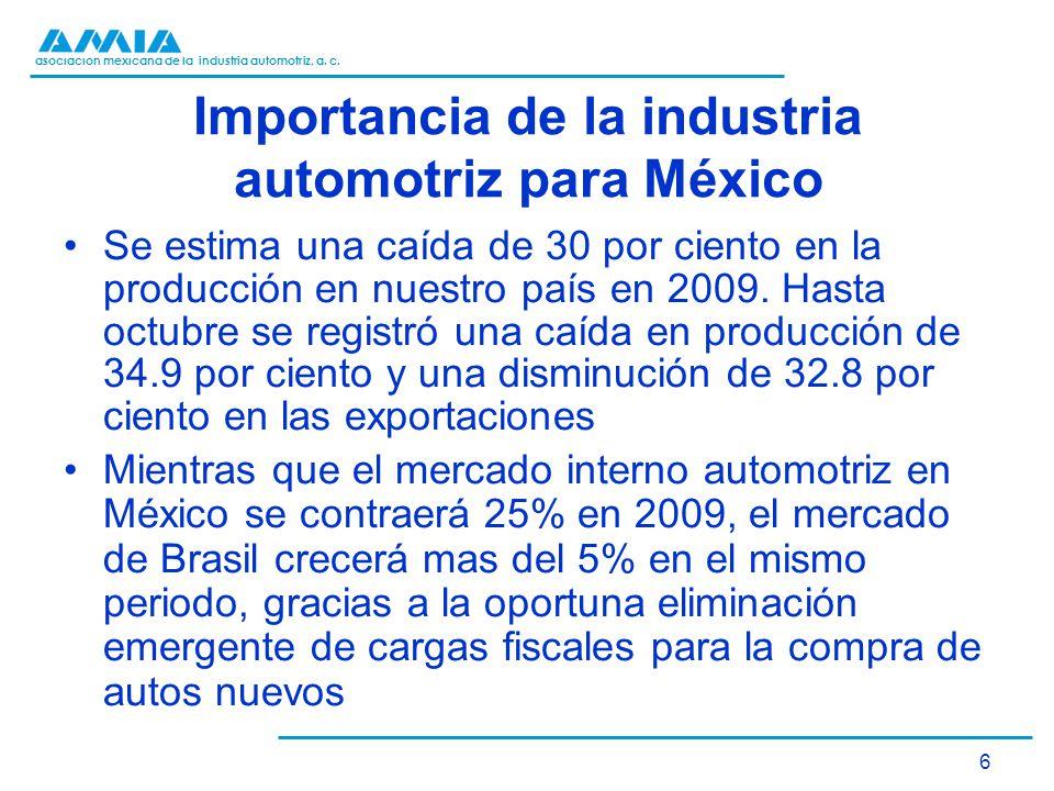 asociación mexicana de la industria automotriz, a. c. 6 Importancia de la industria automotriz para México Se estima una caída de 30 por ciento en la