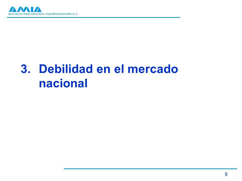 asociación mexicana de la industria automotriz, a. c. 9 3.Debilidad en el mercado nacional