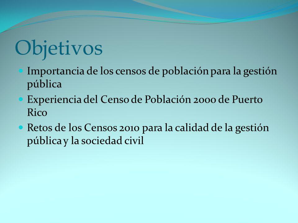Objetivos Importancia de los censos de población para la gestión pública Experiencia del Censo de Población 2000 de Puerto Rico Retos de los Censos 2010 para la calidad de la gestión pública y la sociedad civil