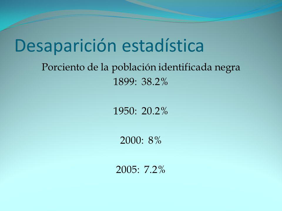Desaparición estadística Porciento de la población identificada negra 1899: 38.2% 1950: 20.2% 2000: 8% 2005: 7.2%