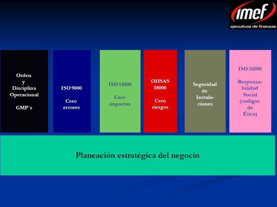 Planeación estratégica del negocio Orden y Disciplina Operacional GMP´s ISO 9000 Cero errores ISO 14000 Cero impactos OHSAS 18000 Cero riesgos Segurid