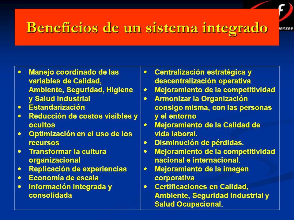 Beneficios de un sistema integrado Manejo coordinado de las variables de Calidad, Ambiente, Seguridad, Higiene y Salud Industrial Estandarización Redu