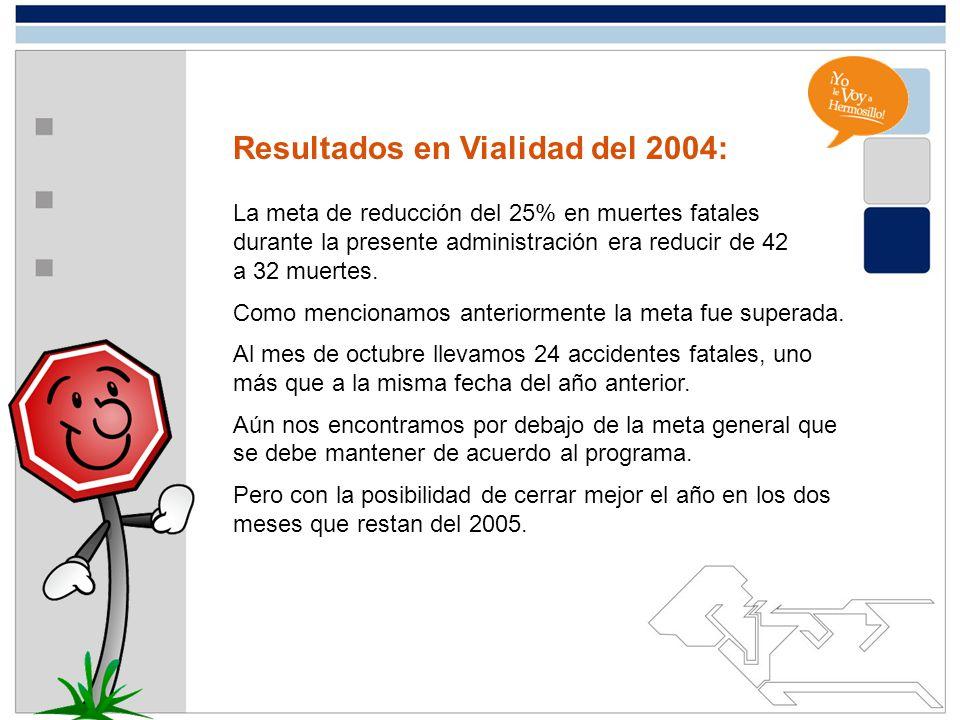 La meta de reducción del 25% en muertes fatales durante la presente administración era reducir de 42 a 32 muertes. Como mencionamos anteriormente la m