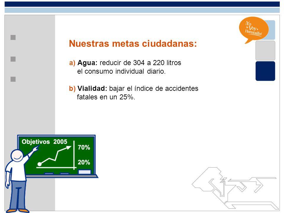 Nuestras metas ciudadanas: a) Agua: reducir de 304 a 220 litros el consumo individual diario. b) Vialidad: bajar el índice de accidentes fatales en un