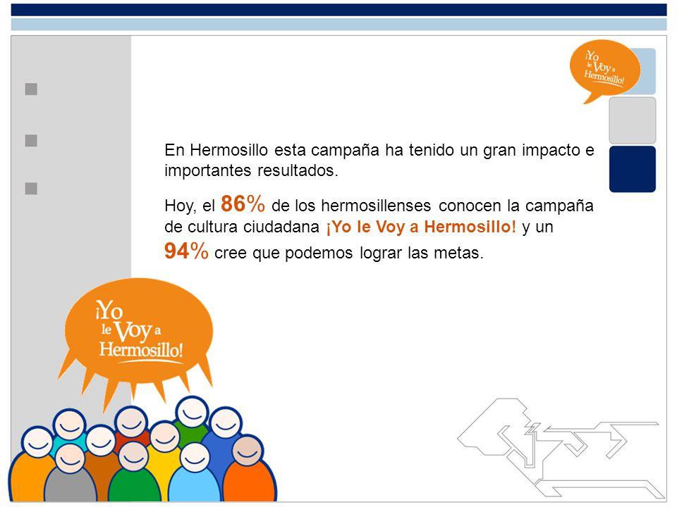 En Hermosillo esta campaña ha tenido un gran impacto e importantes resultados. Hoy, el 86% de los hermosillenses conocen la campaña de cultura ciudada