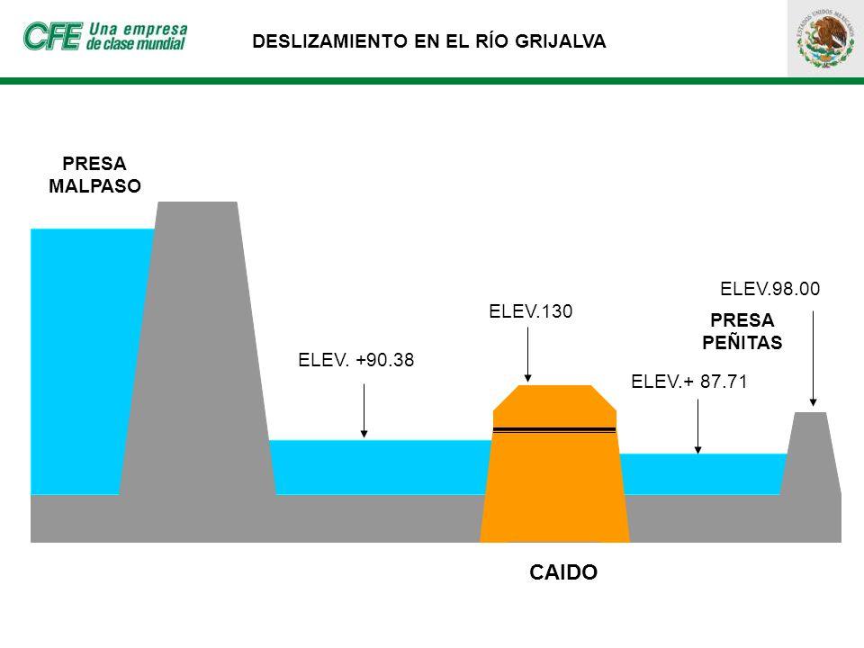 PRESA MALPASO PRESA PEÑITAS CAIDO ELEV. +90.38 ELEV.+ 87.71 ELEV.98.00 ELEV.130