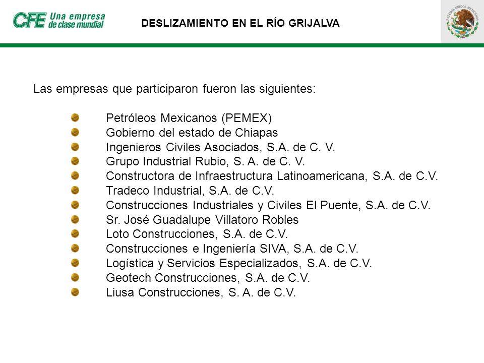 DESLIZAMIENTO EN EL RÍO GRIJALVA Las empresas que participaron fueron las siguientes: Petróleos Mexicanos (PEMEX) Gobierno del estado de Chiapas Ingen