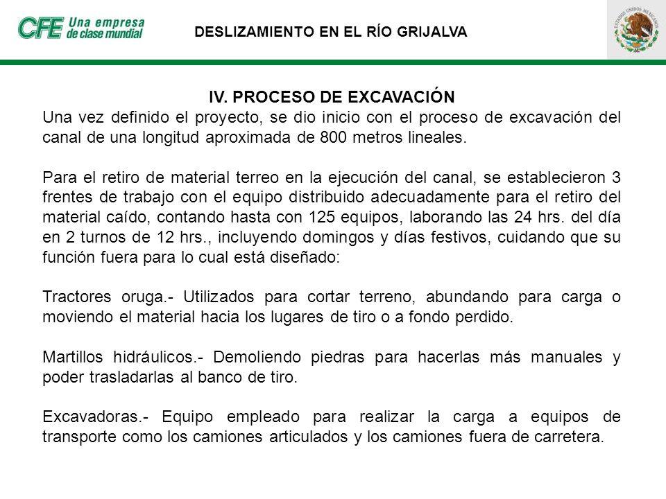 IV. PROCESO DE EXCAVACIÓN Una vez definido el proyecto, se dio inicio con el proceso de excavación del canal de una longitud aproximada de 800 metros