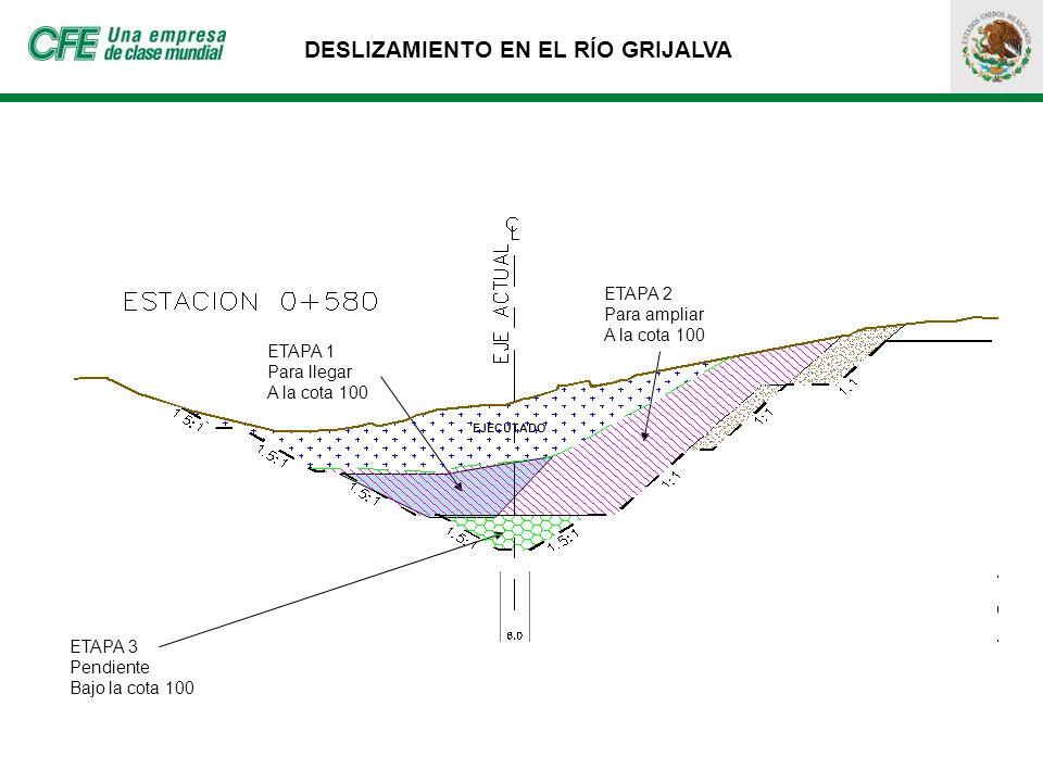 ETAPA 1 Para llegar A la cota 100 ETAPA 2 Para ampliar A la cota 100 ETAPA 3 Pendiente Bajo la cota 100 EJECUTADO