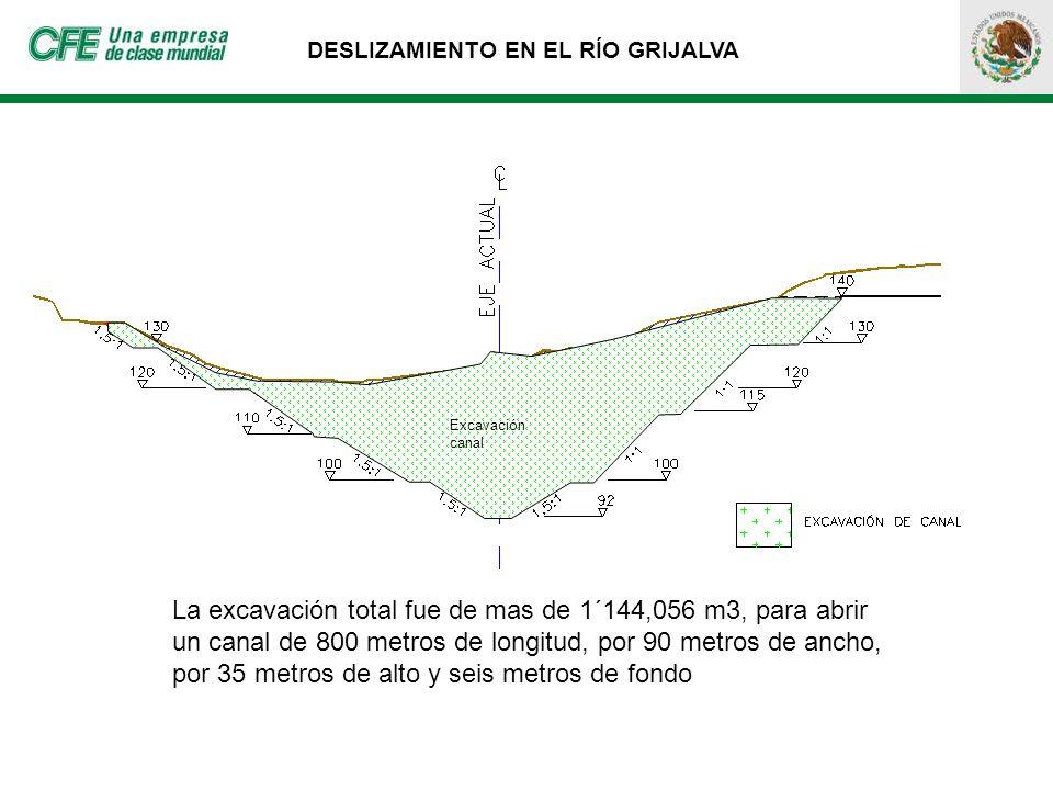 DESLIZAMIENTO EN EL RÍO GRIJALVA Excavación canal La excavación total fue de mas de 1´144,056 m3, para abrir un canal de 800 metros de longitud, por 9