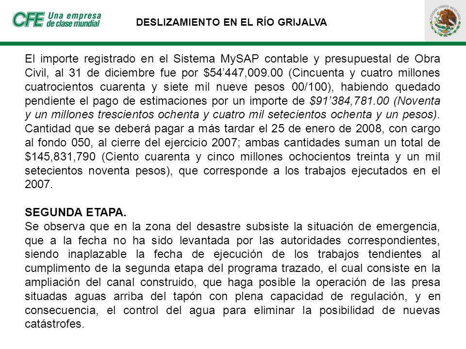 DESLIZAMIENTO EN EL RÍO GRIJALVA El importe registrado en el Sistema MySAP contable y presupuestal de Obra Civil, al 31 de diciembre fue por $54447,00