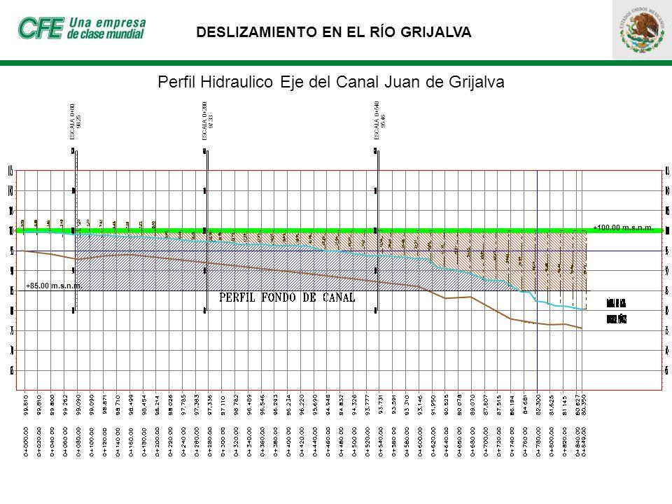 +85.00 m.s.n.m. +100.00 m.s.n.m. Perfil Hidraulico Eje del Canal Juan de Grijalva ESCALA 0+540 95.46 ESCALA 0+280 97.33 ESCALA 0+80 98.25