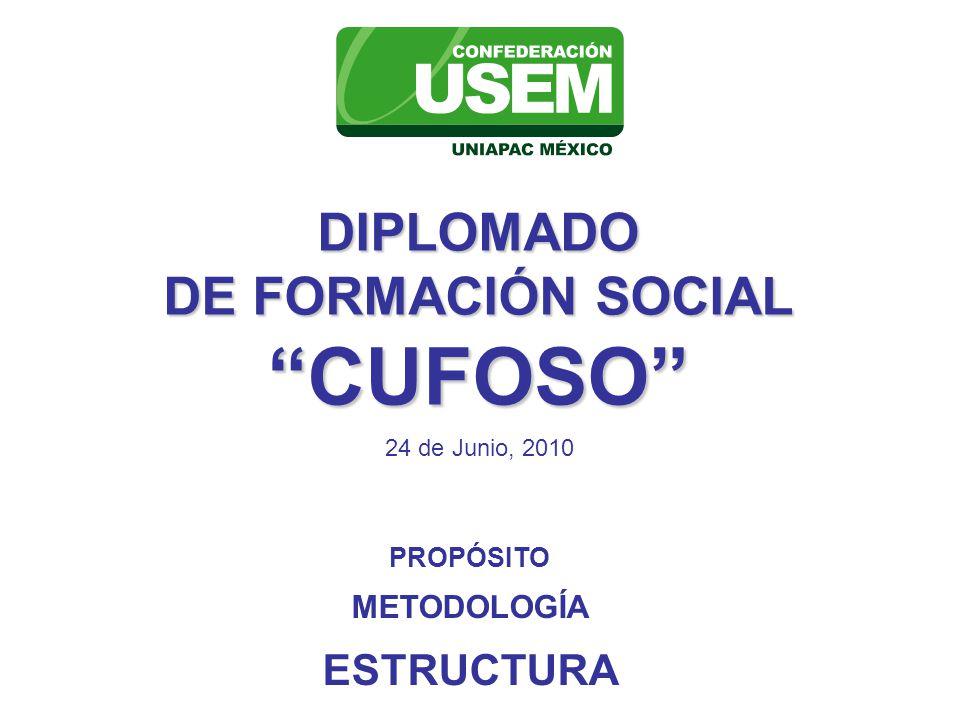 DIPLOMADO DE FORMACIÓN SOCIAL CUFOSO PROPÓSITO METODOLOGÍA ESTRUCTURA 24 de Junio, 2010