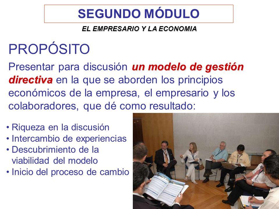 un modelo de gestión directiva Presentar para discusión un modelo de gestión directiva en la que se aborden los principios económicos de la empresa, e
