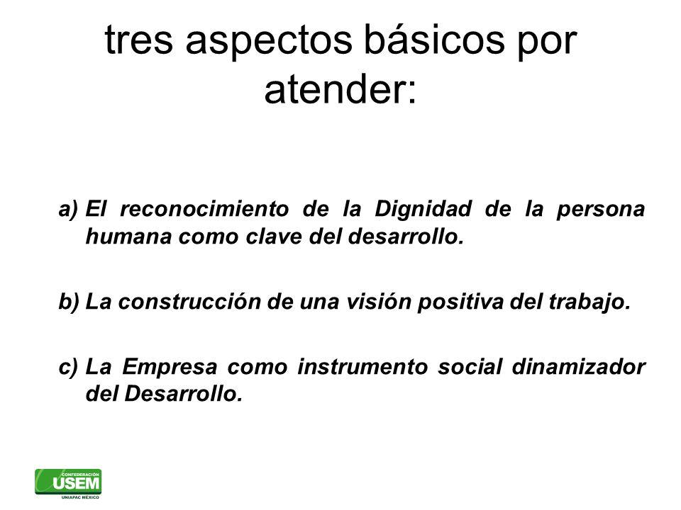 tres aspectos básicos por atender: a)El reconocimiento de la Dignidad de la persona humana como clave del desarrollo. b)La construcción de una visión