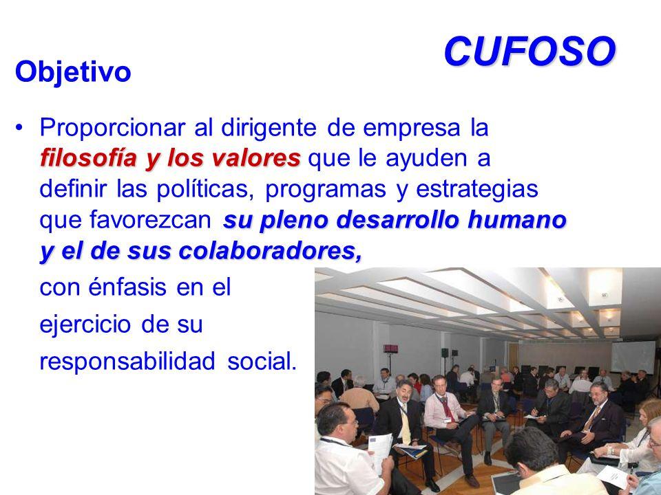 CUFOSO Objetivo filosofía y los valores su pleno desarrollo humano y el de sus colaboradores,Proporcionar al dirigente de empresa la filosofía y los v