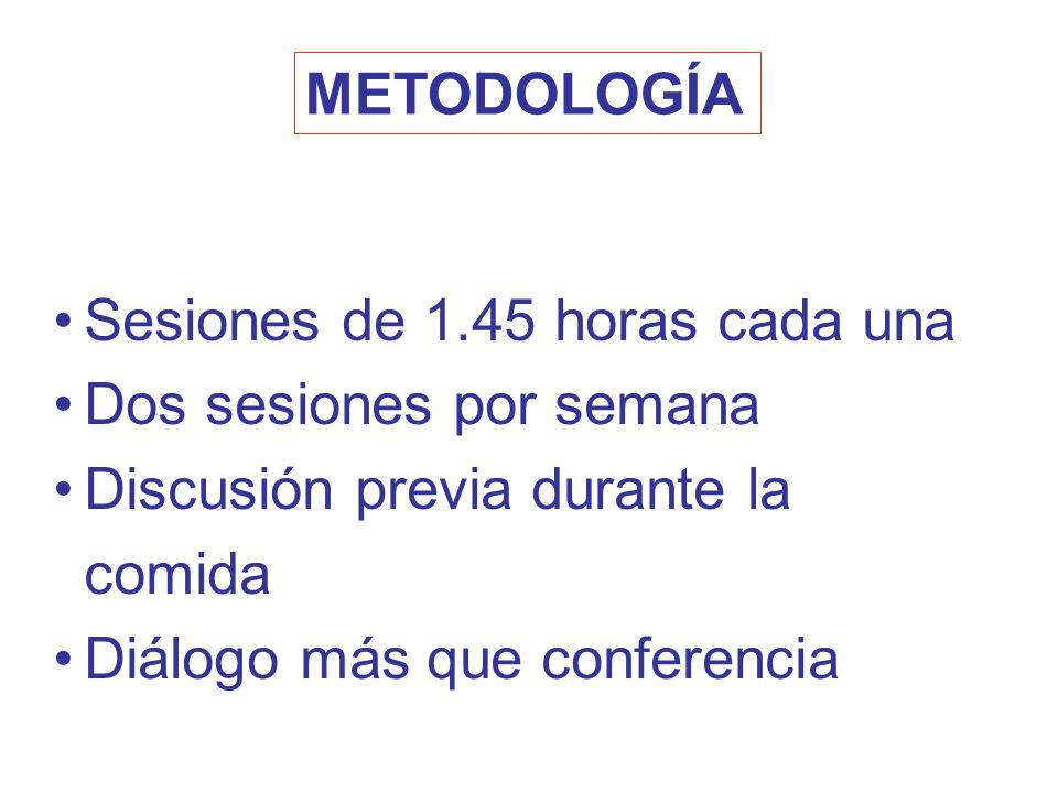 METODOLOGÍA Sesiones de 1.45 horas cada una Dos sesiones por semana Discusión previa durante la comida Diálogo más que conferencia