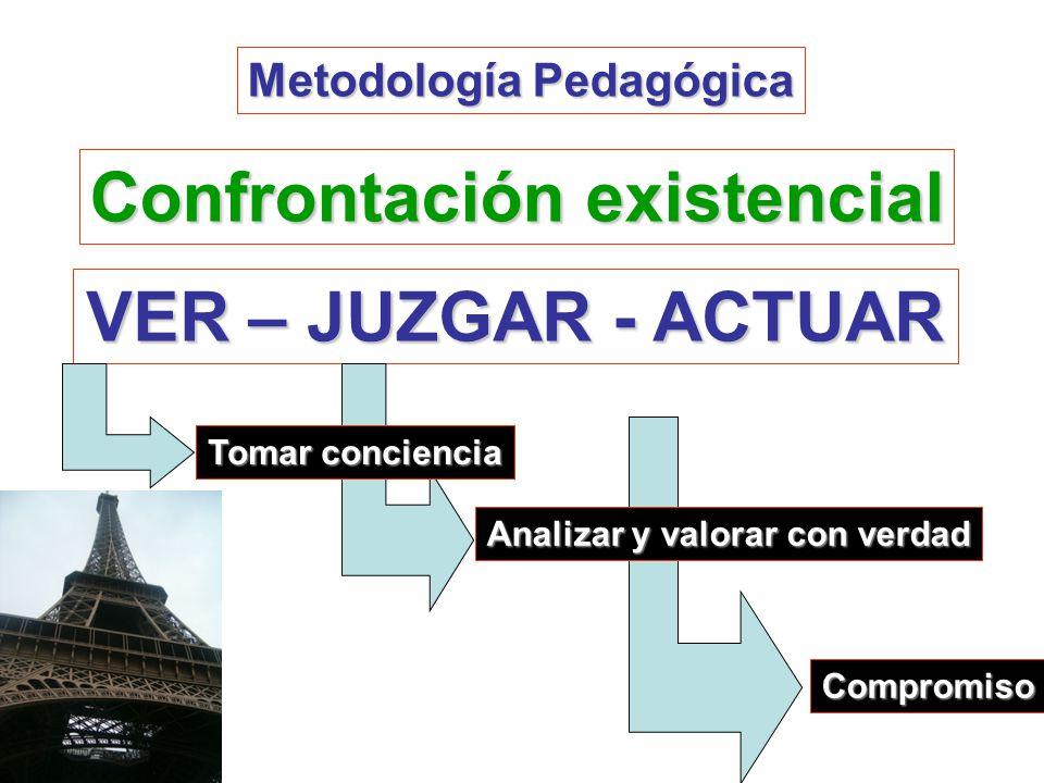 Metodología Pedagógica Confrontación existencial VER – JUZGAR - ACTUAR Tomar conciencia Compromiso Analizar y valorar con verdad