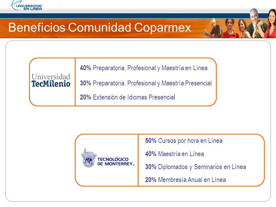 Beneficios Comunidad Coparmex 40% Preparatoria, Profesional y Maestría en Línea 20% Extensión de Idiomas Presencial 30% Preparatoria, Profesional y Ma