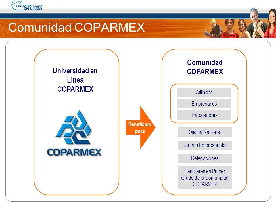 Comunidad COPARMEX Universidad en Línea COPARMEX Oficina Nacional Centros Empresariales Delegaciones Afiliados Comunidad COPARMEX Empresarios Trabajad