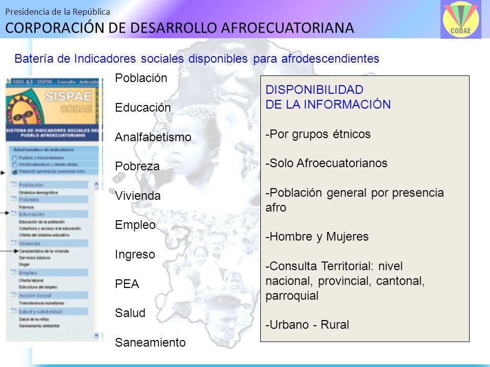 Presidencia de la República CORPORACIÓN DE DESARROLLO AFROECUATORIANA Batería de Indicadores sociales disponibles para afrodescendientes Población Edu