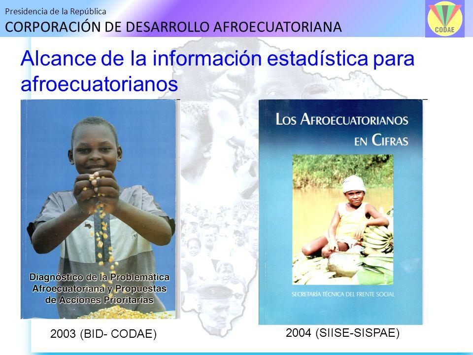 Presidencia de la República CORPORACIÓN DE DESARROLLO AFROECUATORIANA Alcance de la información estadística para afroecuatorianos 2003 (BID- CODAE) 20
