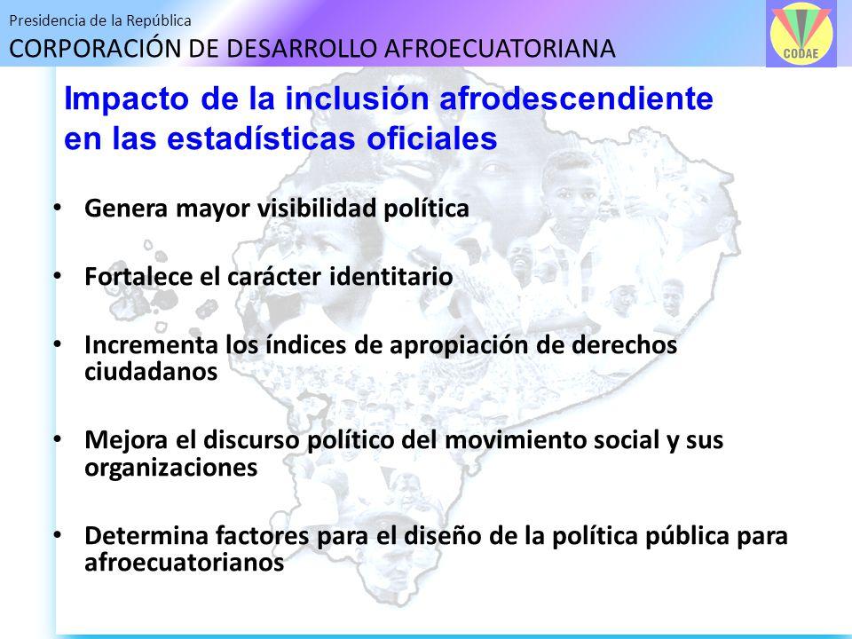 Presidencia de la República CORPORACIÓN DE DESARROLLO AFROECUATORIANA Genera mayor visibilidad política Fortalece el carácter identitario Incrementa l