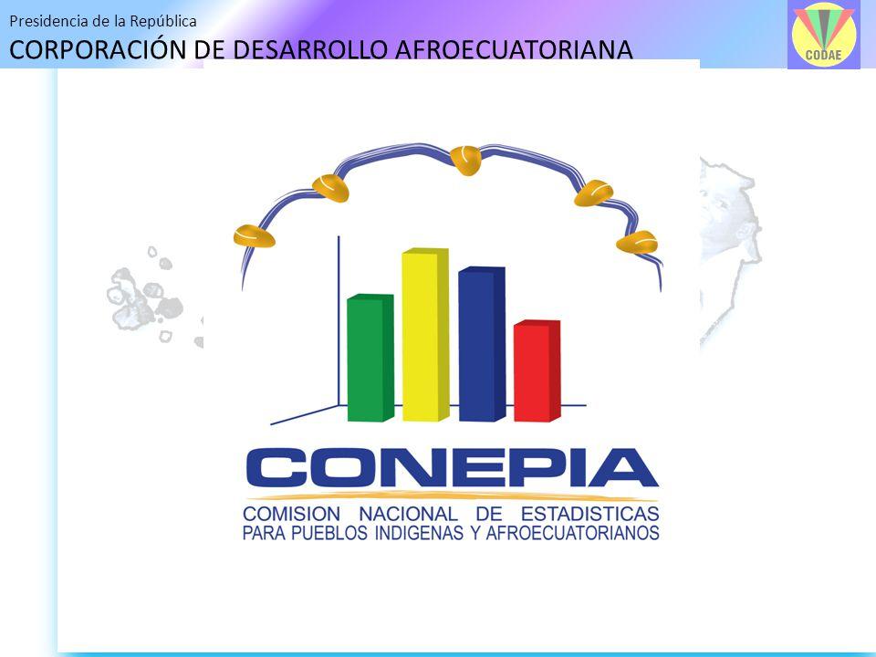 Presidencia de la República CORPORACIÓN DE DESARROLLO AFROECUATORIANA