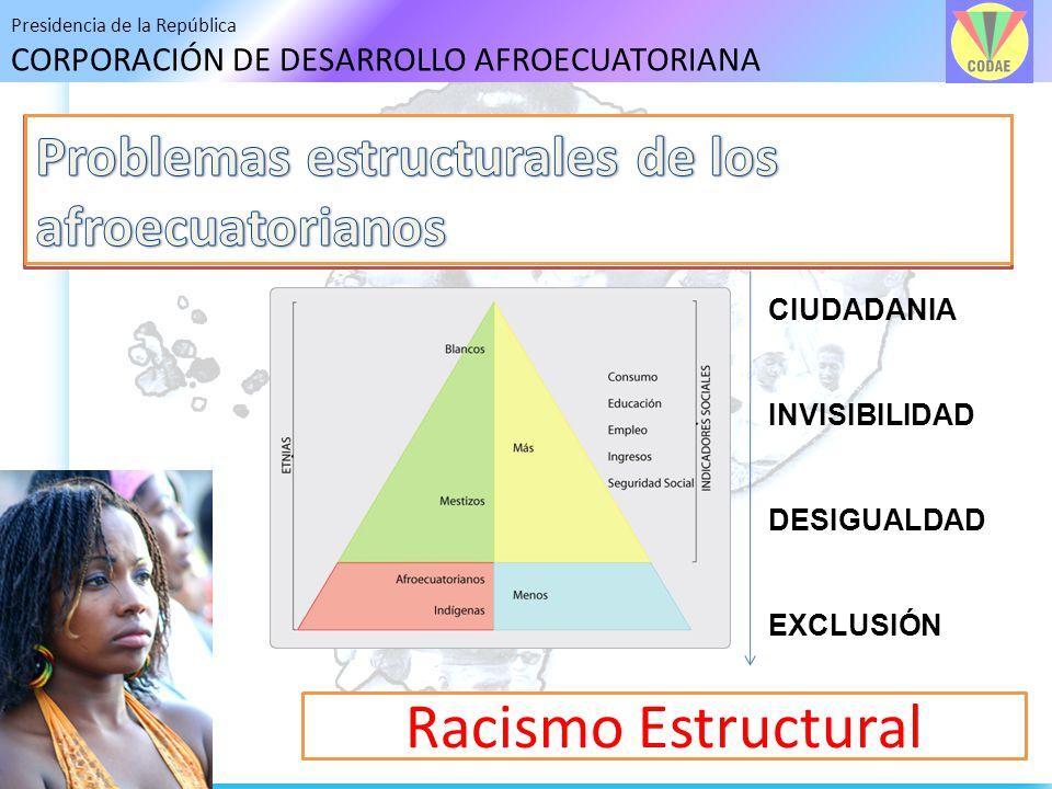 Presidencia de la República CORPORACIÓN DE DESARROLLO AFROECUATORIANA CIUDADANIA INVISIBILIDAD DESIGUALDAD EXCLUSIÓN Racismo Estructural